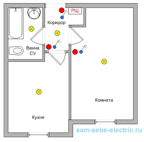 Проводка в квартире своими руками от щитка в однокомнатной квартире 39