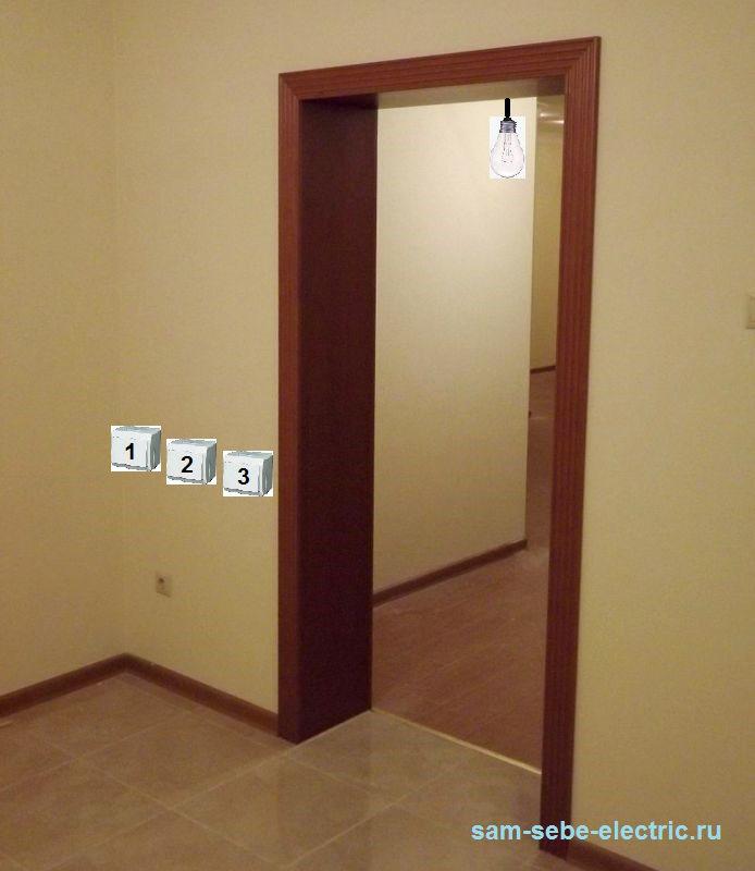 Отделка своими руками дверной проем без двери